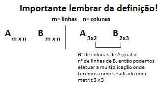 definicao-multiplicacao-matrizes