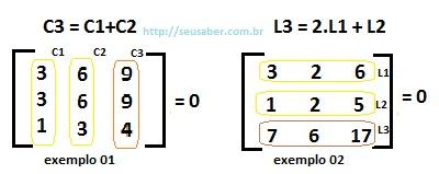 determinantes-nulos-filas-combinacao-linear