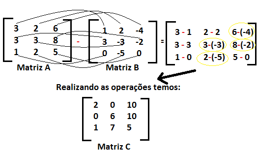 exemplo-subtracao-matrizes