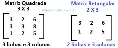 matriz-quadrada-e-retangular