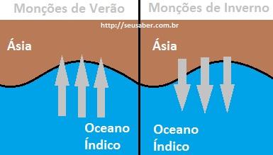 moncoes-inverno-verao