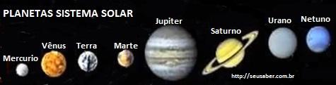 Planetas que fazem parte do sistema solar