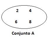 Conjuntos-Noções básicas e exercícios resolvidos