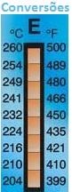 Formula-Transformar graus Celsius em Kelvin e Fahrenheit