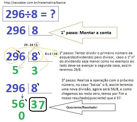 divisao-simples-resto-296-por-8