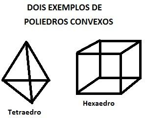 Poliedros convexos teorema de Euler e da soma dos ângulos