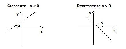 funcoes-crescentes-decrescentes